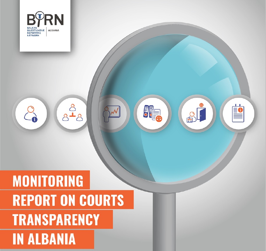 BIRN Albania's Monitoring Report on Court Transparency
